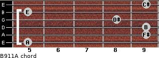 B9/11/A for guitar on frets 5, 9, 9, 8, 5, 9