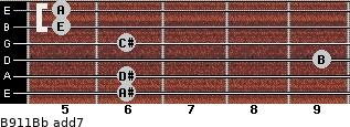 B9/11/Bb add(7) guitar chord
