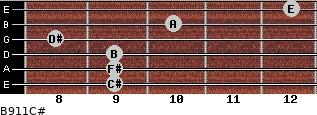 B9/11/C# for guitar on frets 9, 9, 9, 8, 10, 12
