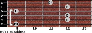 B9/11/Db add(m3) guitar chord