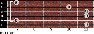 B9/11/D# for guitar on frets 11, 7, 11, 11, 10, 7