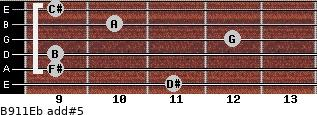 B9/11/Eb add(#5) guitar chord