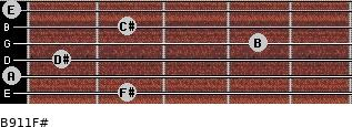 B9/11/F# for guitar on frets 2, 0, 1, 4, 2, 0