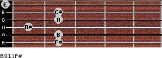 B9/11/F# for guitar on frets 2, 2, 1, 2, 2, 0