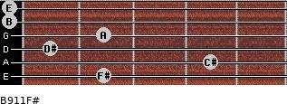 B9/11/F# for guitar on frets 2, 4, 1, 2, 0, 0