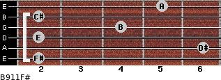 B9/11/F# for guitar on frets 2, 6, 2, 4, 2, 5
