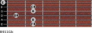 B9/11/Gb for guitar on frets 2, 2, 1, 2, 2, 0