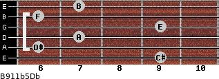 B9/11b5/Db for guitar on frets 9, 6, 7, 9, 6, 7