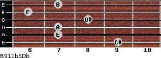B9/11b5/Db for guitar on frets 9, 7, 7, 8, 6, 7