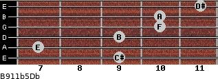 B9/11b5/Db for guitar on frets 9, 7, 9, 10, 10, 11
