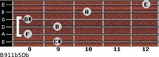 B9/11b5/Db for guitar on frets 9, 8, 9, 8, 10, 12