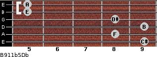B9/11b5/Db for guitar on frets 9, 8, 9, 8, 5, 5