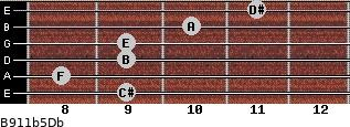 B9/11b5/Db for guitar on frets 9, 8, 9, 9, 10, 11