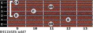 B9/11b5/Eb add(7) guitar chord