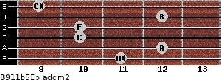 B9/11b5/Eb add(m2) guitar chord