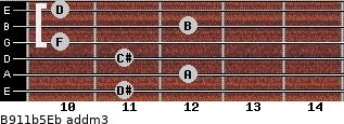 B9/11b5/Eb add(m3) guitar chord
