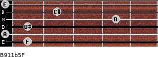 B9/11b5/F for guitar on frets 1, 0, 1, 4, 2, 0