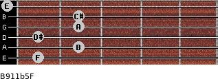 B9/11b5/F for guitar on frets 1, 2, 1, 2, 2, 0