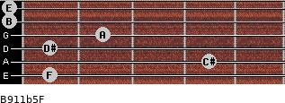B9/11b5/F for guitar on frets 1, 4, 1, 2, 0, 0