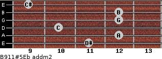 B9/11#5/Eb add(m2) guitar chord