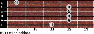 B9/11#5/Eb add(m3) guitar chord