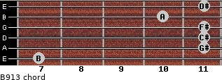 B9/13 for guitar on frets 7, 11, 11, 11, 10, 11