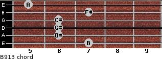 B9/13 for guitar on frets 7, 6, 6, 6, 7, 5