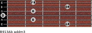 B9/13/Ab add(m3) for guitar on frets 4, 2, 0, 2, 4, 2