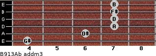 B9/13/Ab add(m3) for guitar on frets 4, 6, 7, 7, 7, 7