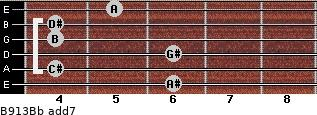 B9/13/Bb add(7) guitar chord