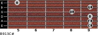 B9/13/C# for guitar on frets 9, 9, 9, 8, 9, 5