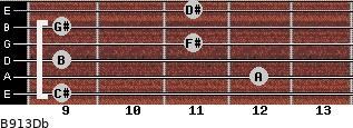 B9/13/Db for guitar on frets 9, 12, 9, 11, 9, 11
