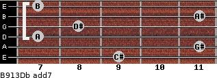 B9/13/Db add(7) guitar chord