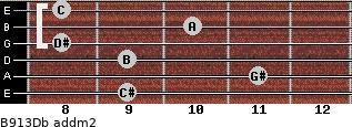 B9/13/Db add(m2) guitar chord