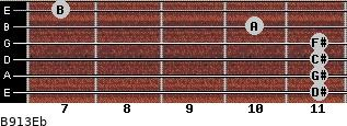 B9/13/Eb for guitar on frets 11, 11, 11, 11, 10, 7