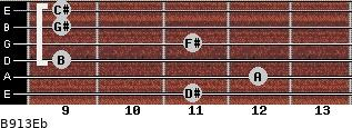 B9/13/Eb for guitar on frets 11, 12, 9, 11, 9, 9