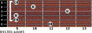 B9/13/Eb add(#5) guitar chord
