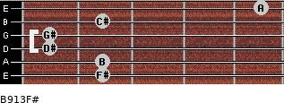 B9/13/F# for guitar on frets 2, 2, 1, 1, 2, 5