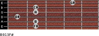 B9/13/F# for guitar on frets 2, 2, 1, 2, 2, 4