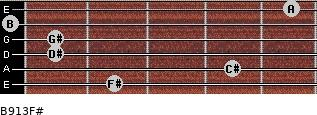 B9/13/F# for guitar on frets 2, 4, 1, 1, 0, 5