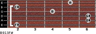 B9/13/F# for guitar on frets 2, 6, 6, 4, 2, 5