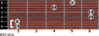 B9/13/Gb for guitar on frets 2, 2, 6, 6, 4, 5