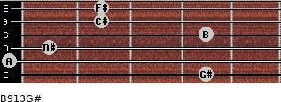 B9/13/G# for guitar on frets 4, 0, 1, 4, 2, 2