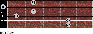 B9/13/G# for guitar on frets 4, 4, 1, 2, 0, 2