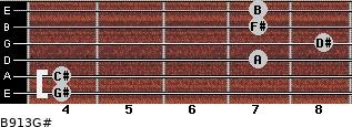 B9/13/G# for guitar on frets 4, 4, 7, 8, 7, 7