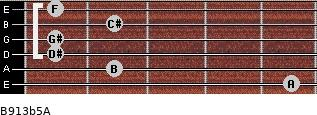 B9/13b5/A for guitar on frets 5, 2, 1, 1, 2, 1