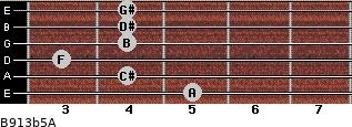 B9/13b5/A for guitar on frets 5, 4, 3, 4, 4, 4