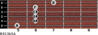 B9/13b5/A for guitar on frets 5, 6, 6, 6, 6, 7