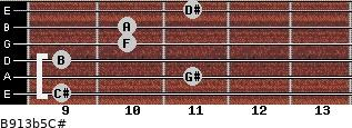 B9/13b5/C# for guitar on frets 9, 11, 9, 10, 10, 11