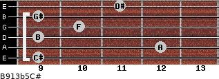B9/13b5/C# for guitar on frets 9, 12, 9, 10, 9, 11